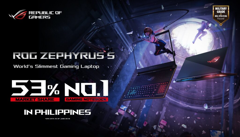 Acquires the largest market share in the Philippines at 53%, cementing its status as the No. 1 gaming brand in the country with the world's slimmest gaming laptop